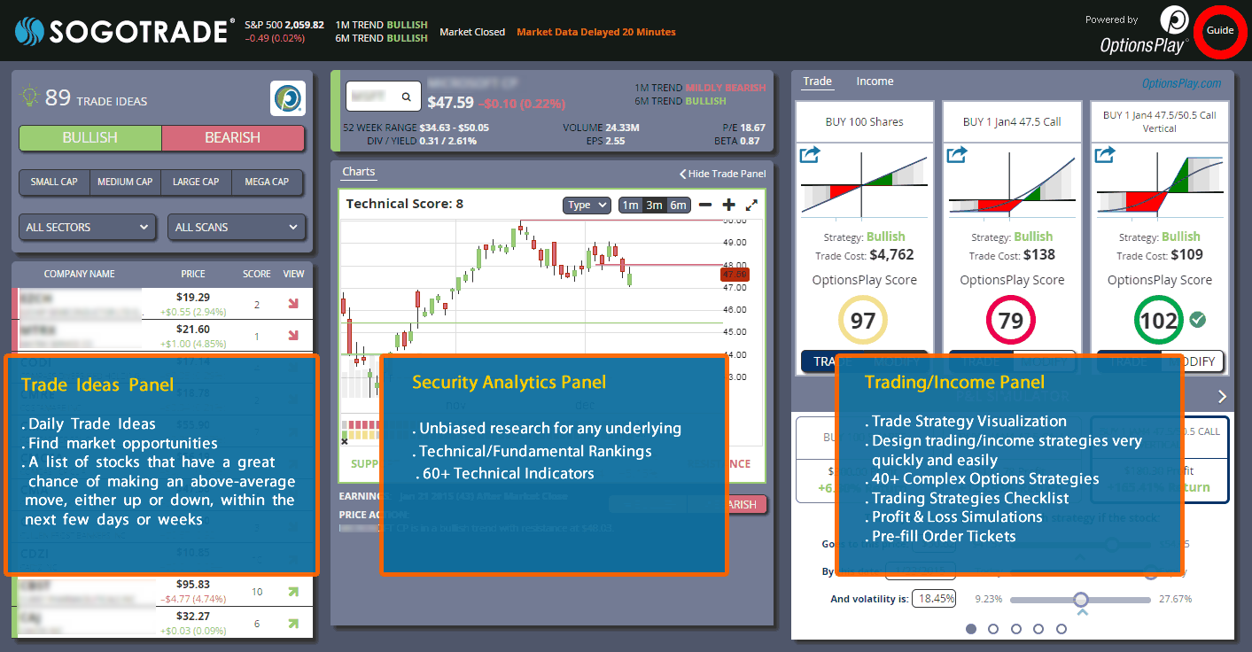 Binary options pro signals review real time analysis